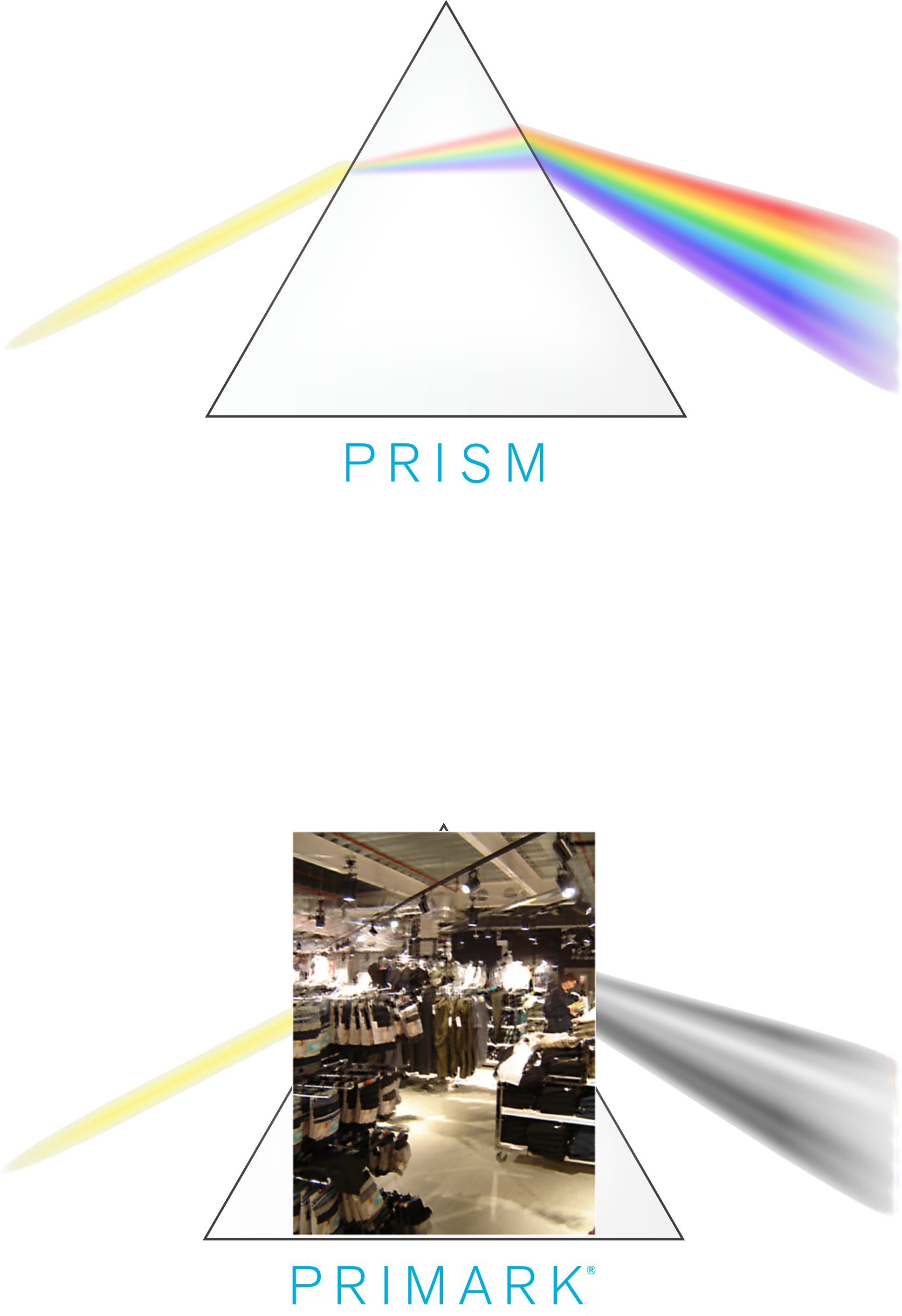 Two pictures in one image. The first is a prism with light going through and forming a spectrum, labelled 'PRISM'. The second is the same prism with an interior photo of the Oxford Westgate Primark shop superimposed. It is labelled 'PRIMARK'. The light coming out is the same spectrum as for the first prism, but grey, not coloured.